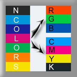 Colorsource Innovative Software For Graphic Industries